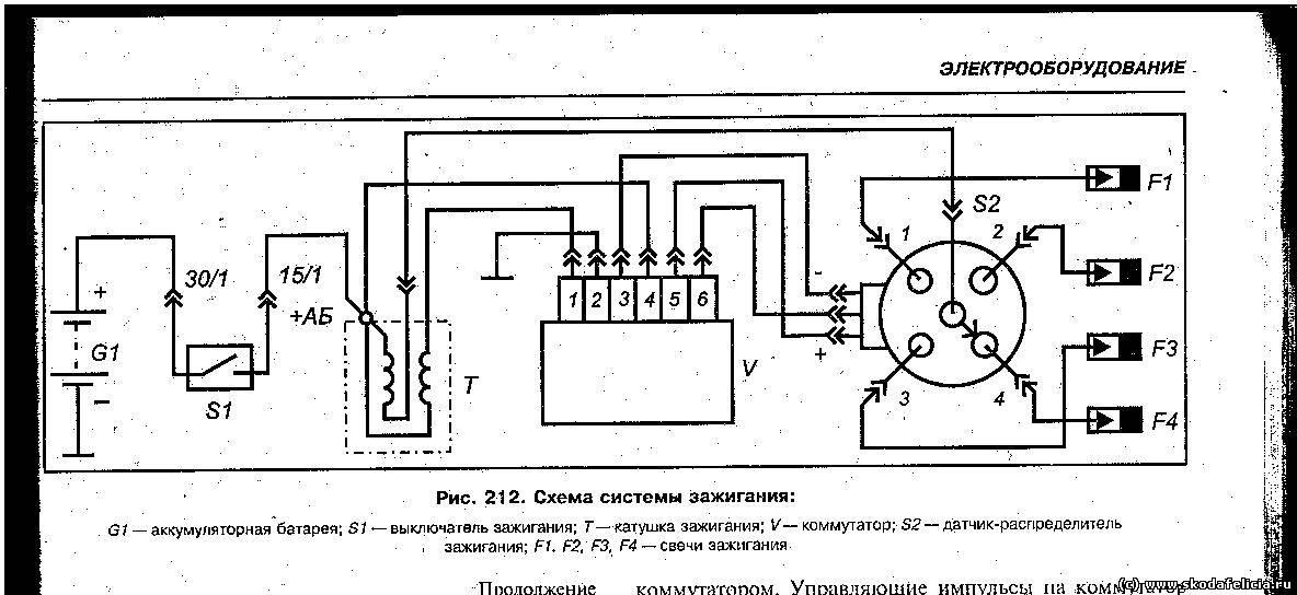 Схема зажигания. Изображение